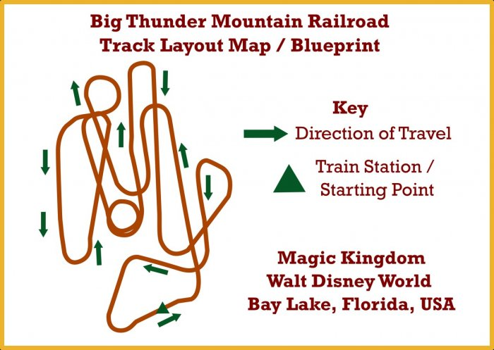 Big Thunder Mountain Railroad Track Layout Map or Blueprint Walt Disney World Florida