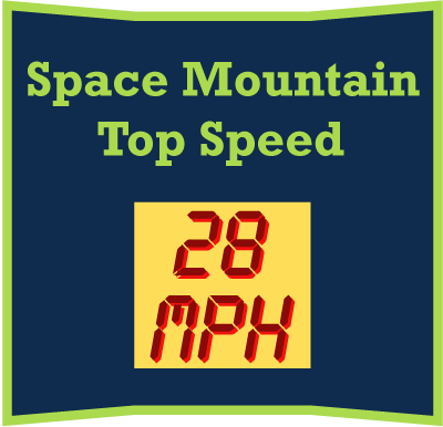 Space Mountain Top Speed Sign Photo